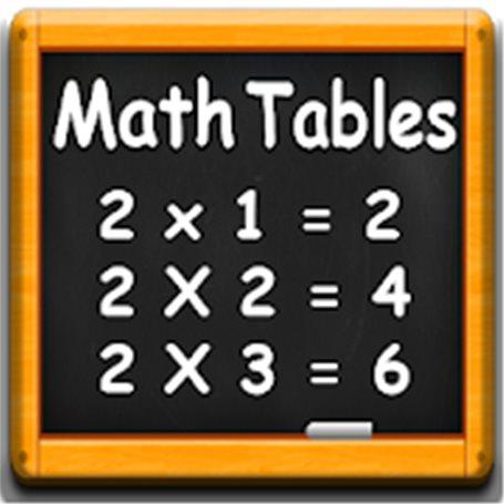 Maths Table | Multiplication Table 1-50